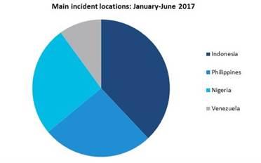Main Incident Locations